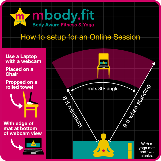 mbody.fit online setup info